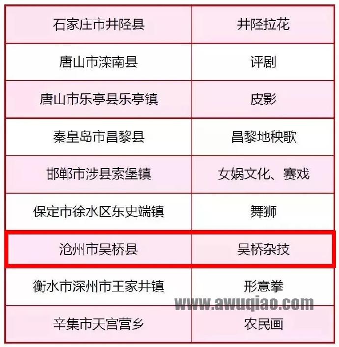 为家乡点赞:热烈祝贺吴桥县捧回国家级新称号,全国文明!